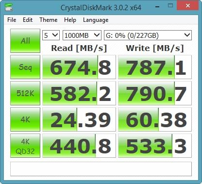 crystaldiskmark-raid0-64