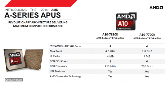 AMD-A10-7850K-and-A10-7700K