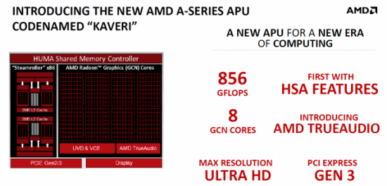 AMD-Kaveri-A10-APU-01