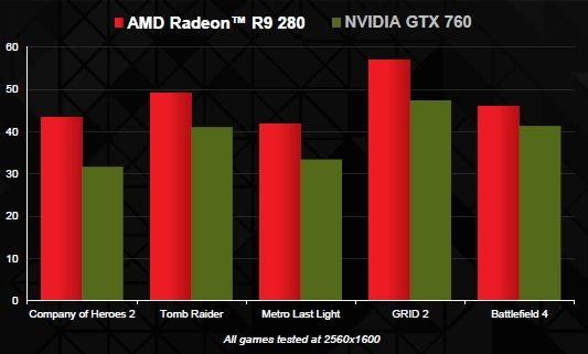 AMD-Radeon-R9-280-04