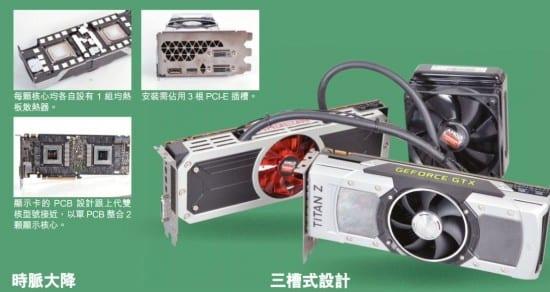 NVIDIA-Titan-Z-vs-AMD-R9-295x2-01