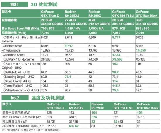 NVIDIA-Titan-Z-vs-AMD-R9-295x2-02
