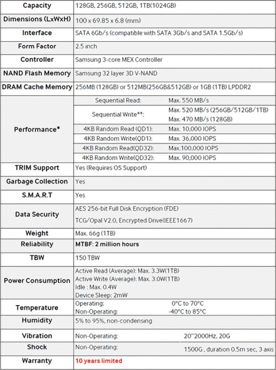 Samsung_850_Pro-03