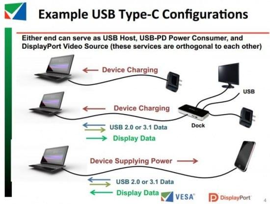 DisplayPortAltMode-02