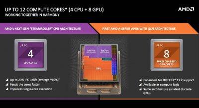 AMD-Godavari-APU-Kaveri-Refresh-Platform