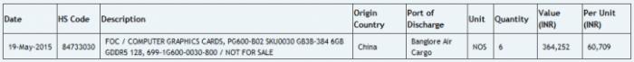 nvidia-gtx-980-ti-6gb-gddr5-listing-at-zauba