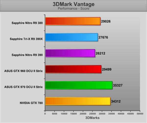 3DmarkVantage