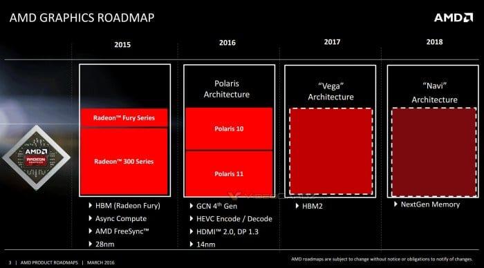 amd-roadmap2018