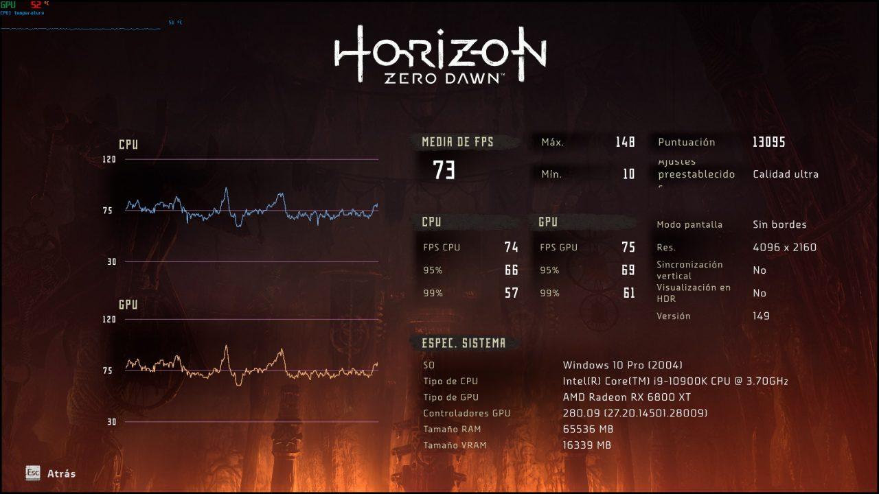 Horizon Zero Dawn RX 6800 XT
